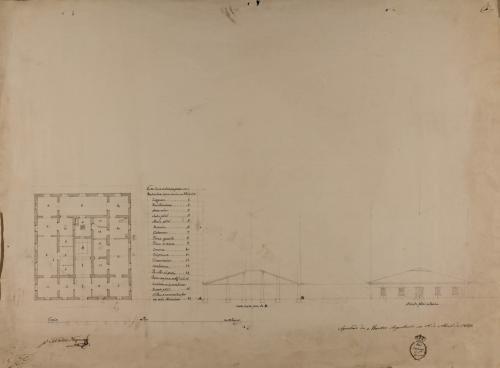 Planta, alzado de la fachada principal y sección AB de una casa de campo para un particular