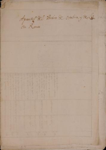 Apuntes del Pórtico de Octavia [y de Livia] en Roma